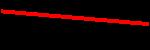 Teks untuk mengidentifikasi